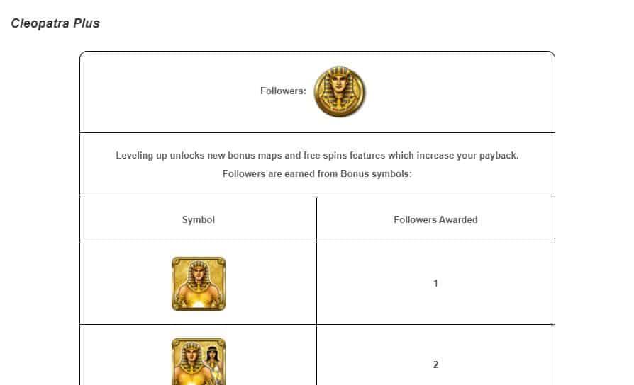 tabela de pagamento de Cleopatra Plus
