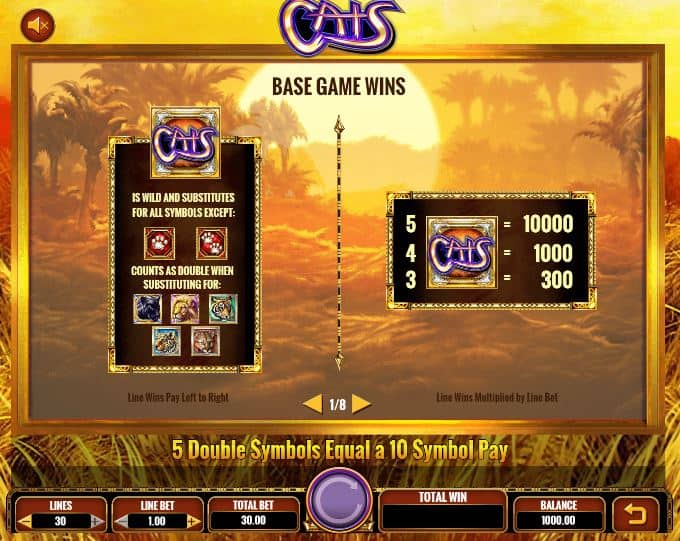 tabela de pagamento de Cats