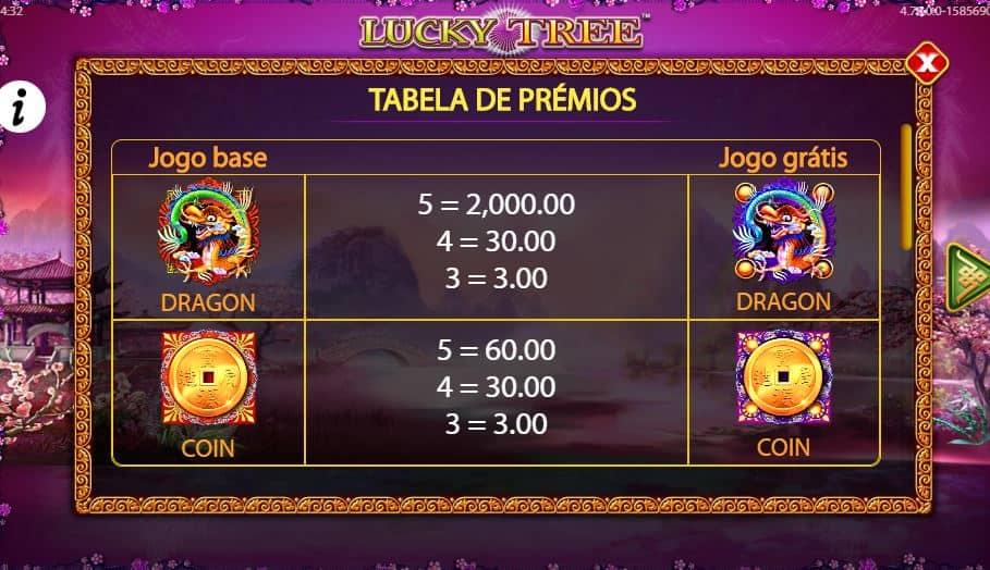 tabela de pagamento de Lucky Tree