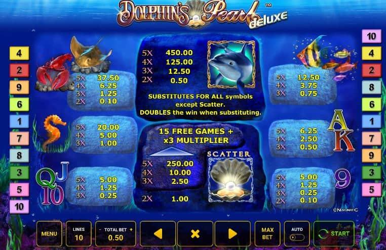 tabela de pagamento de Dolphins Pearl Deluxe